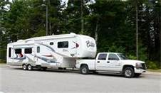 Rv financing rates